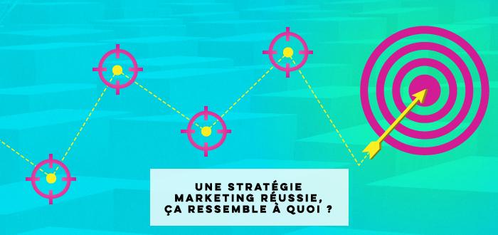 Une stratégie marketing réussie, ça ressemble à quoi?